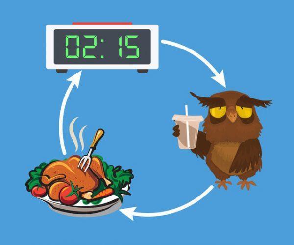 Không ăn đêm - Cách giảm cân nhanh chóng và hiệu quả