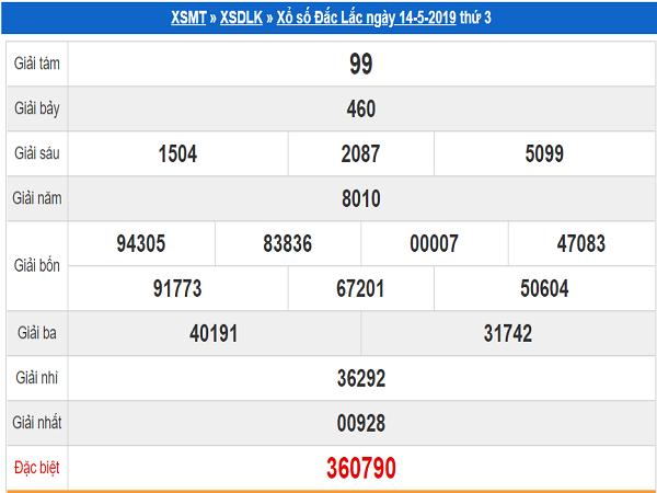 Cầu lô phân tích dự đoán xổ số tỉnh quảng nam ngày 21/05 tỷ lệ trúng cao