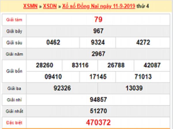Tổng hợp phân tích KQXSDN ngày 18/09 chuẩn