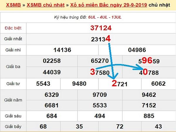 Phân tích KQXSMB ngày 30/09 chuẩn xác 100% từ các cao thủ