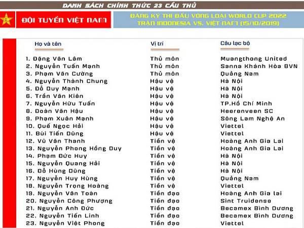 Thầy Park chốt danh sách 23 cầu thủ đấu Indonesia