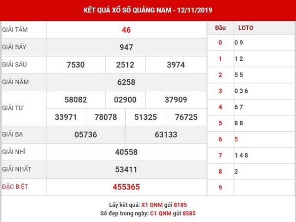 Thống kê xổ số Quảng Nam thứ 3 ngày 19-11-2019