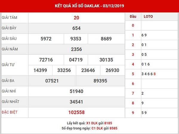 Thống kê SXDaklak thứ 3 ngày 10-12-2019