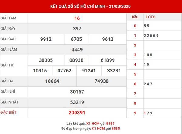 Thống kê SX Hồ Chí Minh thứ 5 ngày 23-3-2020