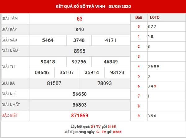 Thống kê SXTV thứ 6 ngày 15-5-2020
