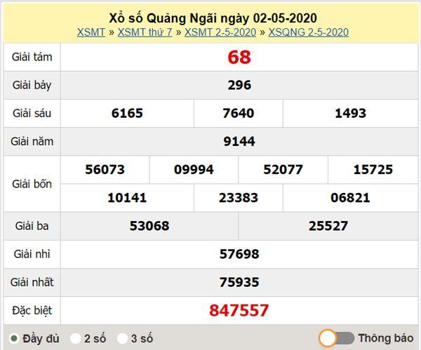 Dự đoán XSQNG 9/5/2020 - KQXS Quảng Ngãi thứ bảy