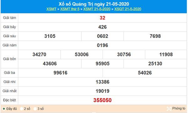 Dự đoán XSQT 28/5/2020, chốt KQXS Quảng Trị thứ 5