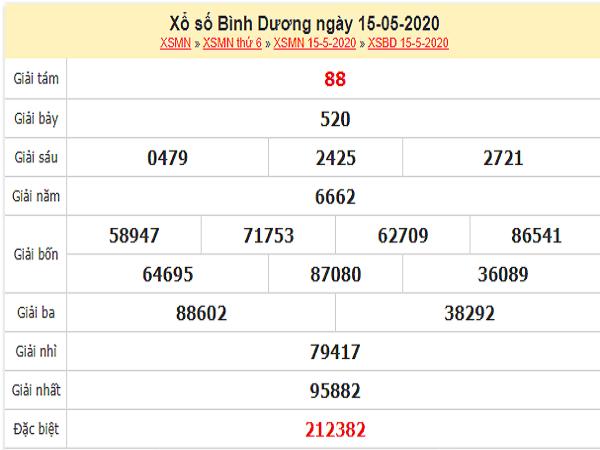 ket-qua-xo-so-Binh-Duong-ngay-15-5-2020-min