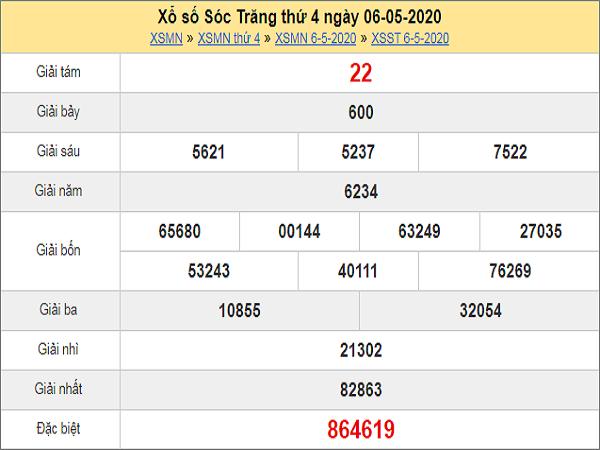 Bảng KQXSST - Phân tích xổ số sóc trăng ngày 13/05 hôm nay