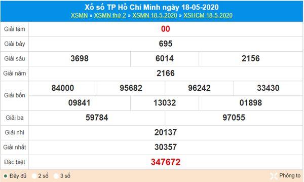 Soi cầu KQXS Hồ Chí Minh 23/5/2020 nhanh và chuẩn nhất