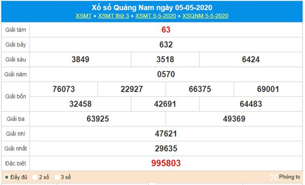 Thống kê XSQNM 12/5/2020 - KQXS Quảng Nam thứ 3