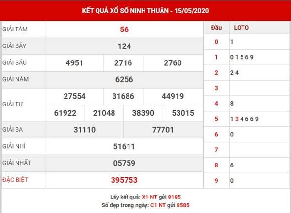 Dự đoán XS Ninh Thuận thứ 6 ngày 22-5-2020