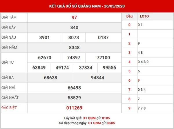 Soi cầu số đẹp SX Quảng Nam thứ 3 ngày 2-6-2020
