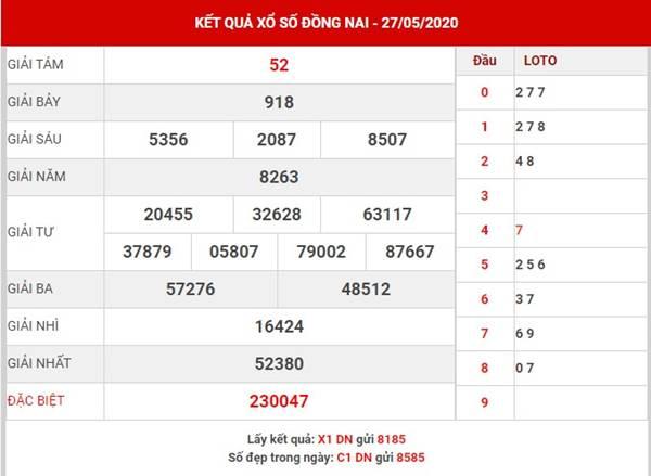 Thống kê kết quả SX Đồng Nai thứ 4 ngày 3-6-2020