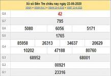 Phân tích XSBT 30/6/2020