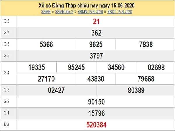 Dự đoán xổ số Đồng Tháp 22-06-2020