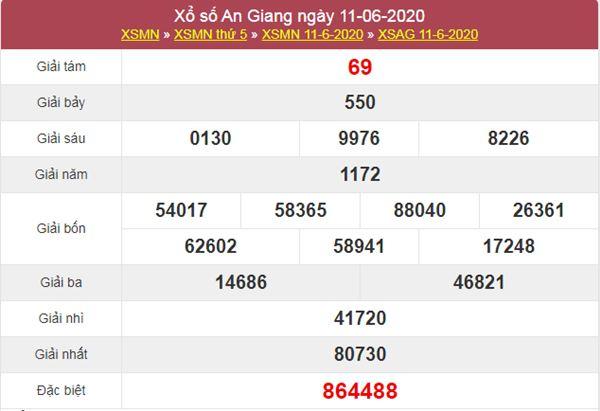 Soi cầu KQXS An Giang 18/6/2020 thứ 5 cực chuẩn