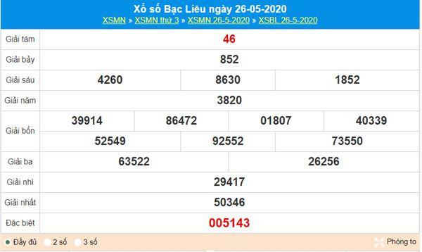 Thống kê XSBL 2/6/2020 chốt KQXS Bạc Liêu thứ 3