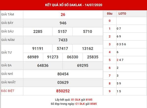 Phân tích SX Daklak thứ 3 ngày 21-7-2020