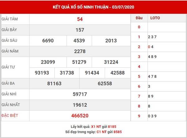 Phân tích xổ số Ninh Thuận thứ 6 ngày 10-7-2020