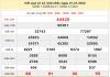 Tổng hợp KQXSMB-Phân tích xổ số miền bắc ngày 02/07 chuẩn xác