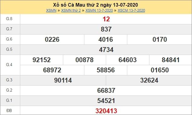 Dự đoán xổ số Cà Mau 20-07-2020