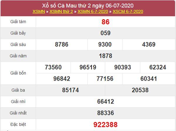 Soi cầu XSCM 13/7/2020 chốt lô số đẹp Cà Mau thứ 2