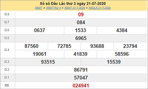 Thống kê XSDLK 28/7/2020 chốt KQXS ĐăkLắc thứ 3