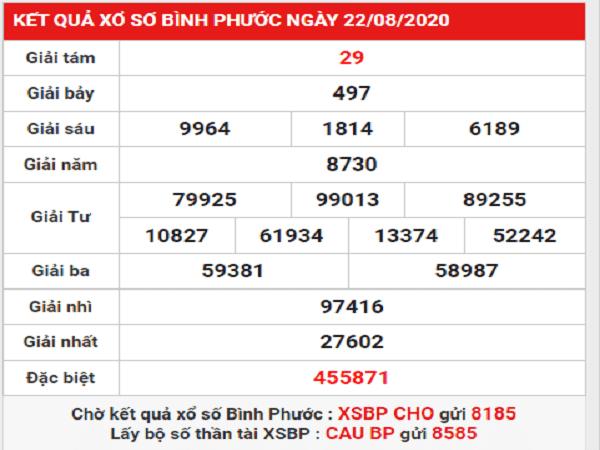 Nhận định KQXSBP- xổ số bình phước thứ 7 ngày 29/08/2020
