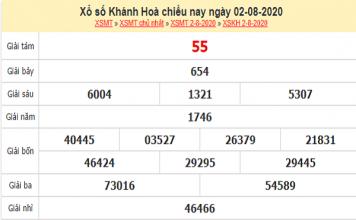 Bảng KQXSKH-Thống kê xổ số khánh hòa ngày 05/08 chuẩn xác