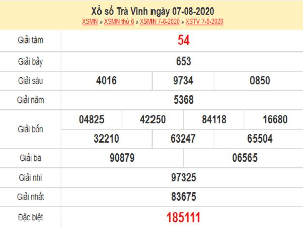 Nhận định KQXSTV- xổ số trà vinh thứ 6 ngày 14/08/2020