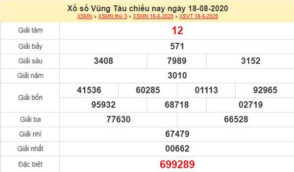 Soi cầu KQXS Vũng Tàu 25/8/2020 thứ 3 siêu chuẩn