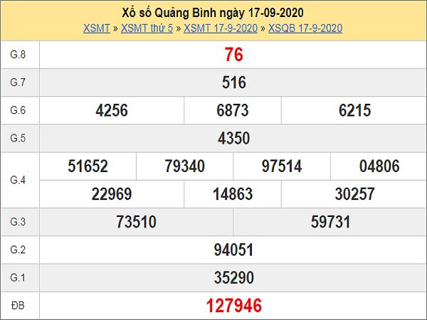 Dự đoán KQXSQB ngày 24/09/2020- chốt số xổ số quảng bình thứ 5