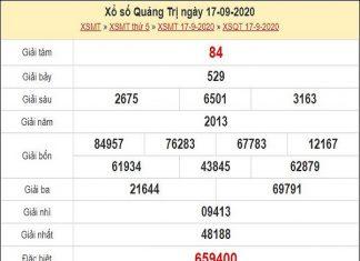 Dự đoán XSQT 24/9/2020