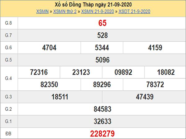 Thống kê KQXSDT ngày 28/09/2020 - xổ số đồng tháp thứ 2 chi tiết