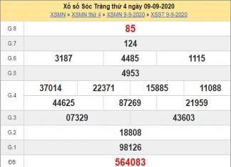 Nhận định KQXSST- xổ số sóc trăng ngày 16/09/2020 chuẩn