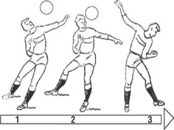 Kỹ thuật đánh đầu trong bóng đá cơ bản