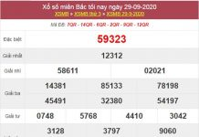 Phân tích XSMB 30/9/2020 chốt KQXS miền Bắc thứ 4