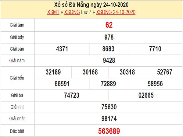 Nhận định XSDNG 28/10/2020