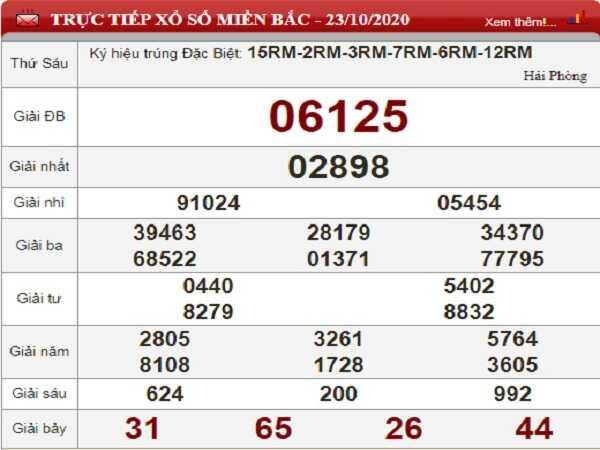 Phân tích KQXSMB ngày 24/10/2020- xổ số miền bắc chuẩn xác