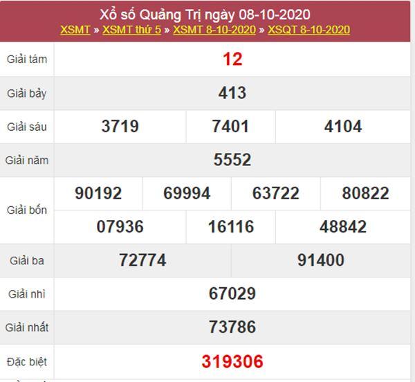Thống kê XSQT 15/10/2020 chốt lô VIP Quảng Trị thứ 5