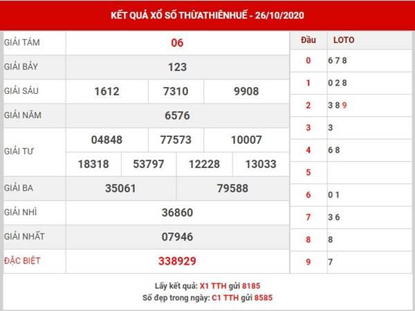 Thống kê SX Thừa Thiên Huế thứ 2 ngày 2-11-2020