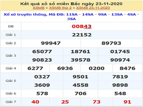 Nhận định XSMB ngày 24/11/2020- xổ số miền bắc cùng chuyên gia