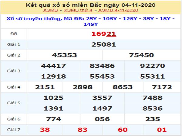 Nhận định KQXSMB ngày 05/11/2020- xổ số miền bắc chuẩn xác