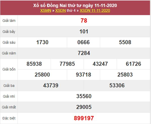 Nhận định KQXS Đồng Nai 18/11/2020 chốt lô số đẹp thứ 4