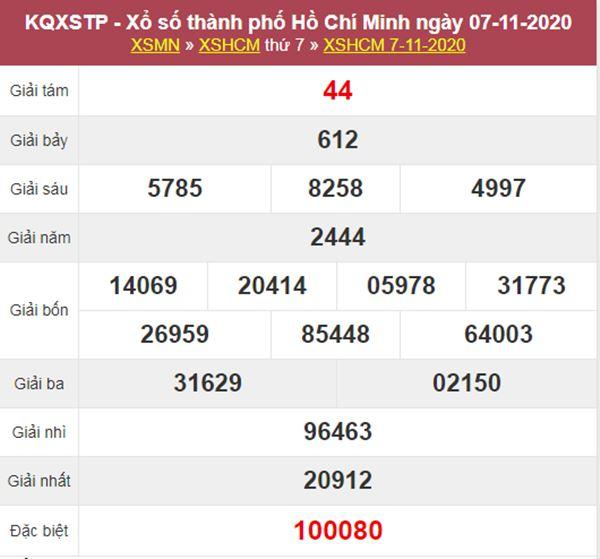 Phân tích XSHCM 9/11/2020 chốt lô VIP Hồ Chí Minh thứ 2