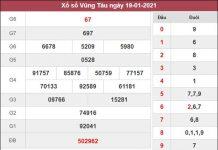 Dự đoán XSVT 26/1/2021 chốt cầu lô giải đặc biệt Vũng Tàu