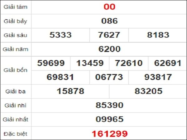 Quay thử kết quả xổ số Quảng Nam 12/1/2021