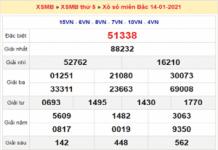 Thống kê KQXSMB ngày 15/01/2021- xổ số miền bắc cụ thể