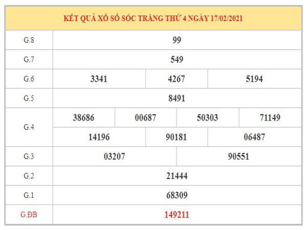 Dự đoán XSST ngày 24/2/2021 dựa trên kết quả kỳ trước